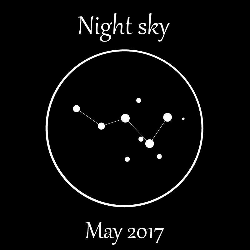 May-17-Night-Sky-title-image-1